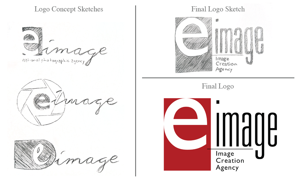 Evolutionary Logo Design